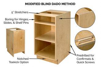 Modified Blind Dado